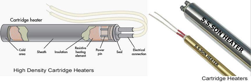 Cartridge Heater Manufacturer in India